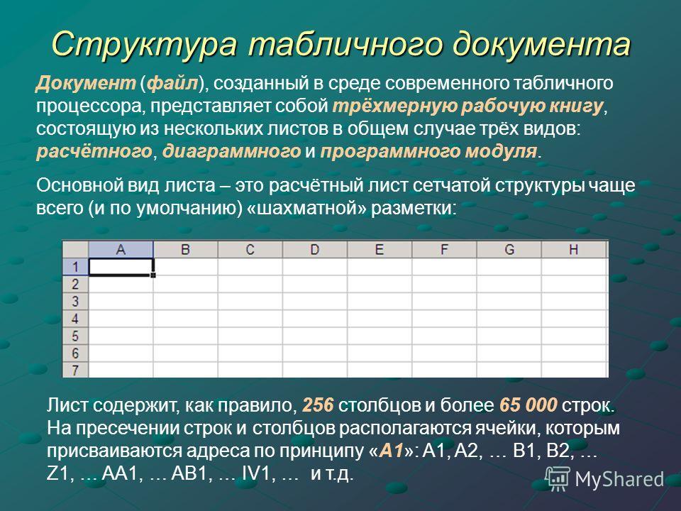Структура табличного документа Документ (файл), созданный в среде современного табличного процессора, представляет собой трёхмерную рабочую книгу, состоящую из нескольких листов в общем случае трёх видов: расчётного, диаграммного и программного модул
