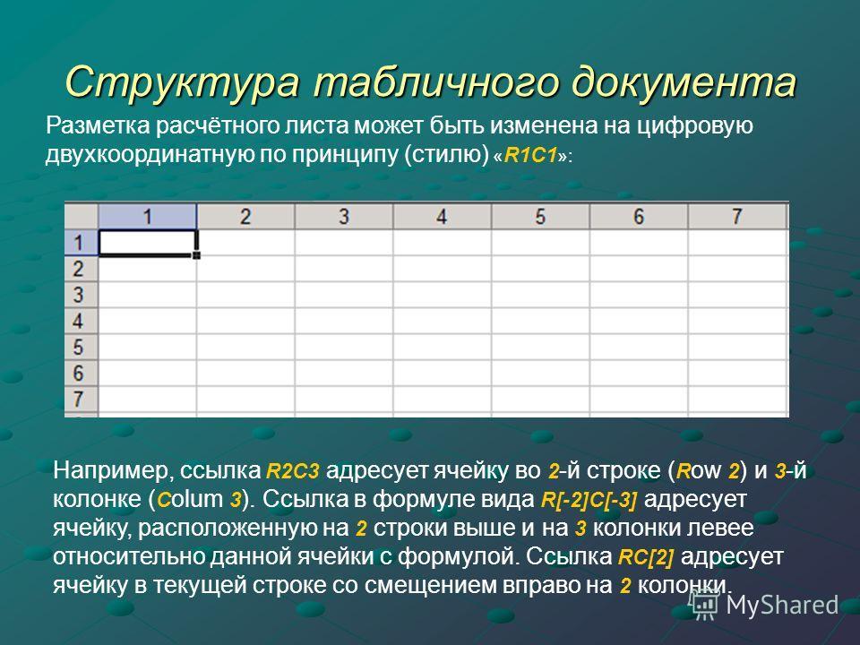 Структура табличного документа Разметка расчётного листа может быть изменена на цифровую двухкоординатную по принципу (стилю) « R1C1 »: Например, ссылка R2C3 адресует ячейку во 2 -й строке ( R ow 2 ) и 3 -й колонке ( C olum 3 ). Ссылка в формуле вида