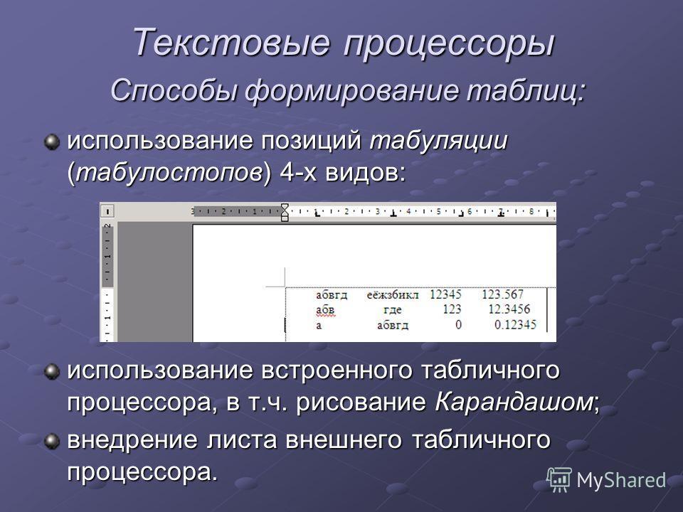 Текстовые процессоры Способы формирование таблиц: использование позиций табуляции (табулостопов) 4-х видов: использование встроенного табличного процессора, в т.ч. рисование Карандашом; внедрение листа внешнего табличного процессора.
