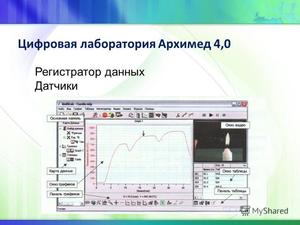 Цифровая лаборатория Архимед 4,0 Регистратор данных Датчики