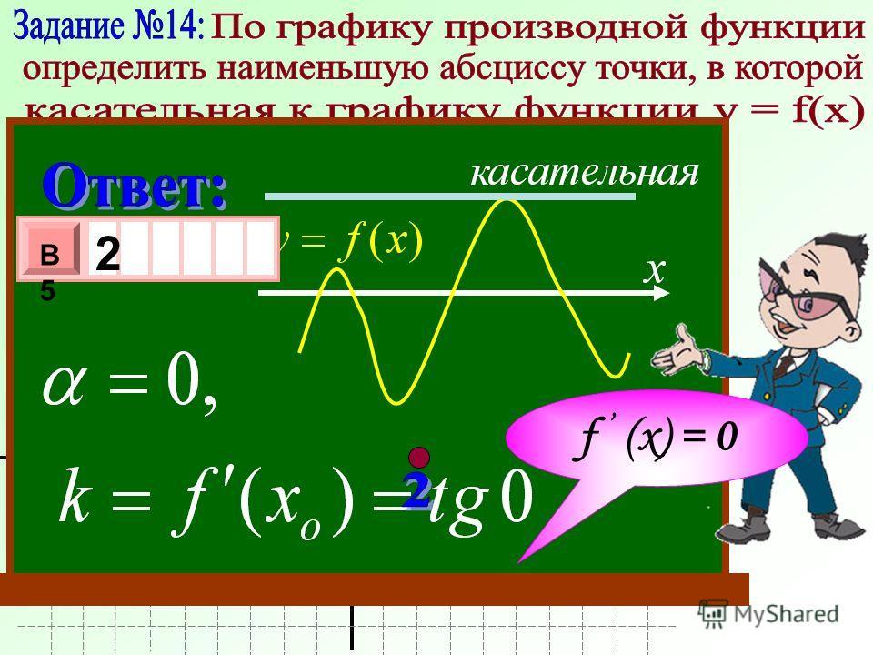 0 У Х 1 1 - 3 х 1 0 х В5В5 2 f (x) = 0