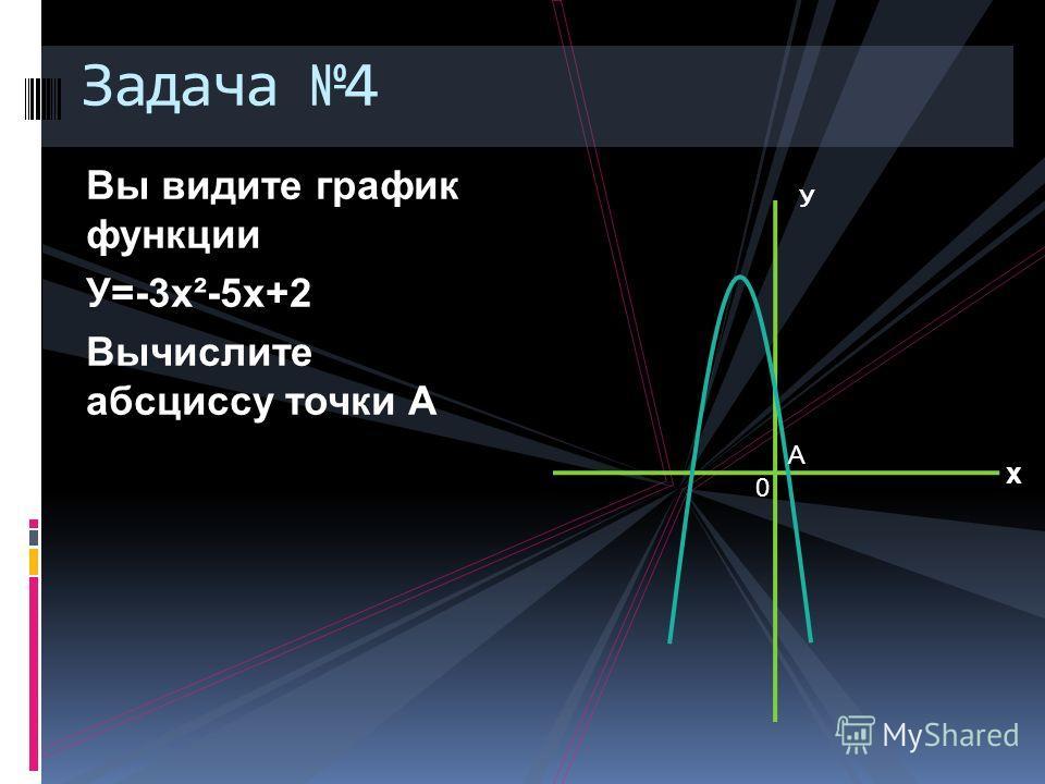 Вы видите график функции У=-3х²-5х+2 Вычислите абсциссу точки А Задача 4 У 0 х А