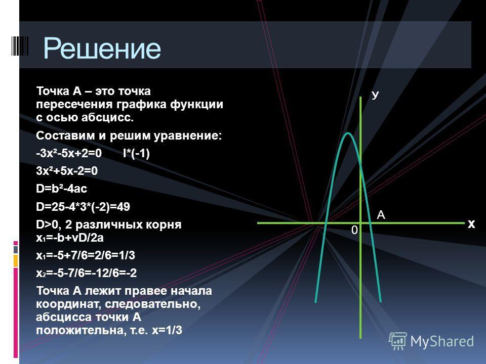 Точка А – это точка пересечения графика функции с осью абсцисс. Составим и решим уравнение: -3х²-5х+2=0 I*(-1) 3х²+5х-2=0 D=b²-4аc D=25-4*3*(-2)=49 D>0, 2 различных корня х 1 =-b+νD/2а х 1 =-5+7/6=2/6=1/3 х 2 =-5-7/6=-12/6=-2 Точка А лежит правее нач