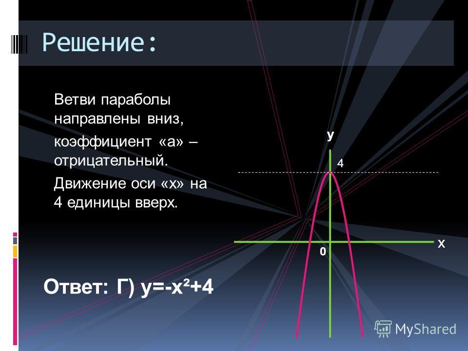 Ветви параболы направлены вниз, коэффициент «а» – отрицательный. Движение оси «х» на 4 единицы вверх. Решение: Ответ: Г) у=-х²+4 Х у 0 4