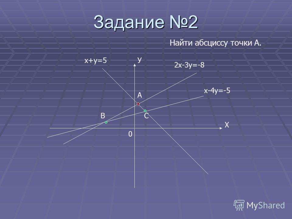 Задание 2 Х У Найти абсциссу точки А. 0 В А С 2х-3у=-8 х-4у=-5 х+у=5