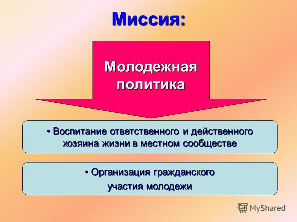 Миссия:Молодежнаяполитика Воспитание ответственного и действенного Воспитание ответственного и действенного хозяина жизни в местном сообществе Организация гражданского Организация гражданского участия молодежи