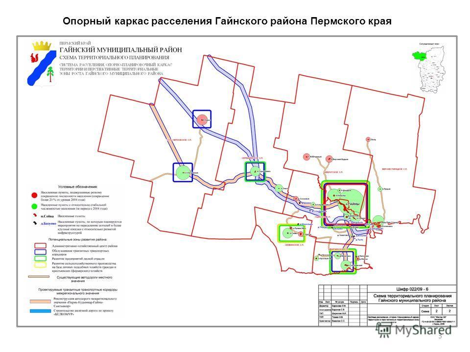 3 Опорный каркас расселения Гайнского района Пермского края