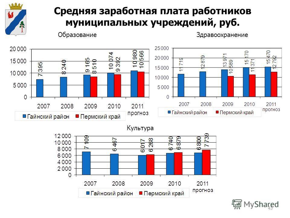 43 Средняя заработная плата работников муниципальных учреждений, руб. ОбразованиеЗдравоохранение Культура
