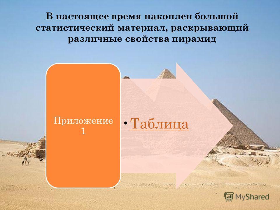 В настоящее время накоплен большой статистический материал, раскрывающий различные свойства пирамид Таблица Приложение 1