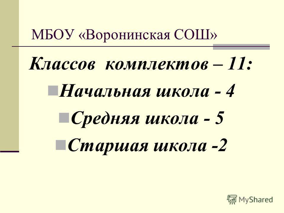 МБОУ «Воронинская СОШ» Классов комплектов – 11: Начальная школа - 4 Средняя школа - 5 Старшая школа -2