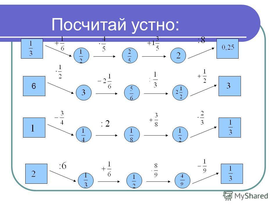 Чтобы найти дробь от числа, нужно число умножить на эту дробь Чтобы найти число по его дроби, нужно число разделить на эту дробь