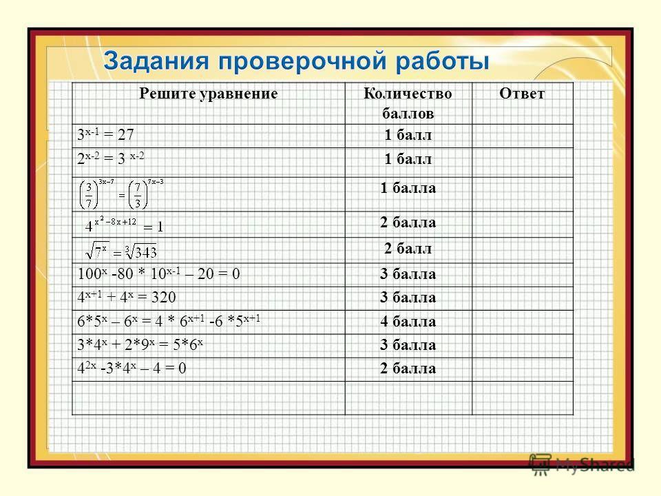 Решите уравнениеКоличество баллов Ответ 3 х-1 = 271 балл 2 х-2 = 3 х-2 1 балл 1 балла 2 балла 2 балл 100 х -80 * 10 х-1 – 20 = 03 балла 4 х+1 + 4 х = 3203 балла 6*5 х – 6 х = 4 * 6 х+1 -6 *5 х+1 4 балла 3*4 x + 2*9 x = 5*6 x 3 балла 4 2х -3*4 х – 4 =