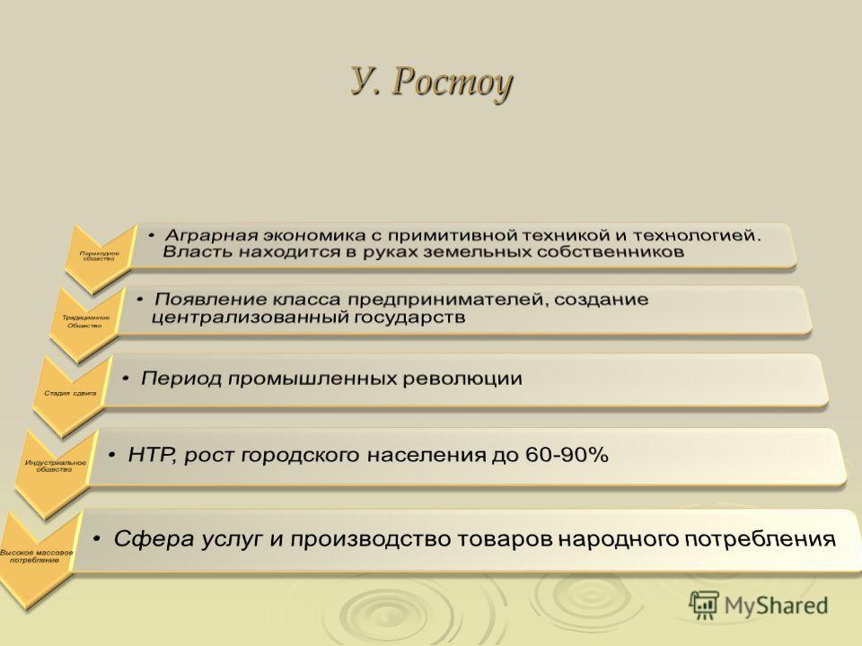 У. Ростоу