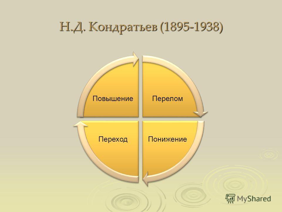 Н.Д. Кондратьев (1895-1938) Перелом ПонижениеПереход Повышение