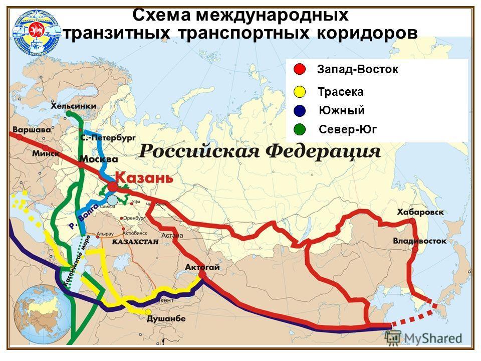 Схема международных транзитных