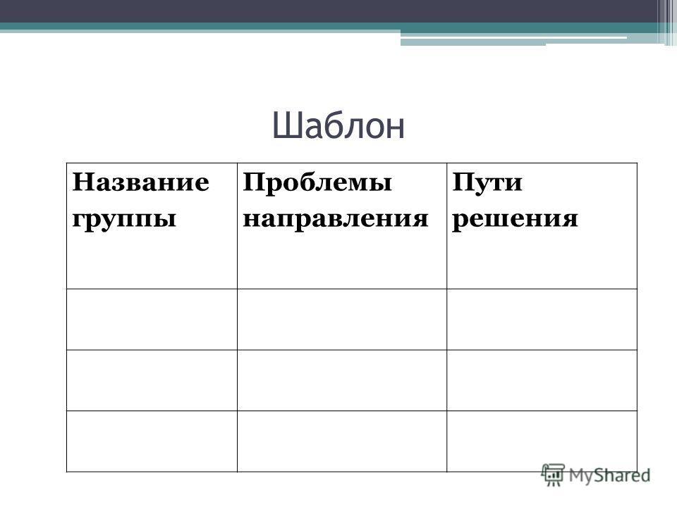 Шаблон Название группы Проблемы направления Пути решения
