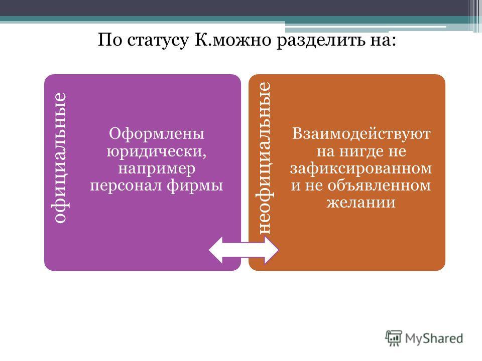 По статусу К.можно разделить на: официальные Оформлены юридически, например персонал фирмы неофициальные Взаимодействуют на нигде не зафиксированном и не объявленном желании