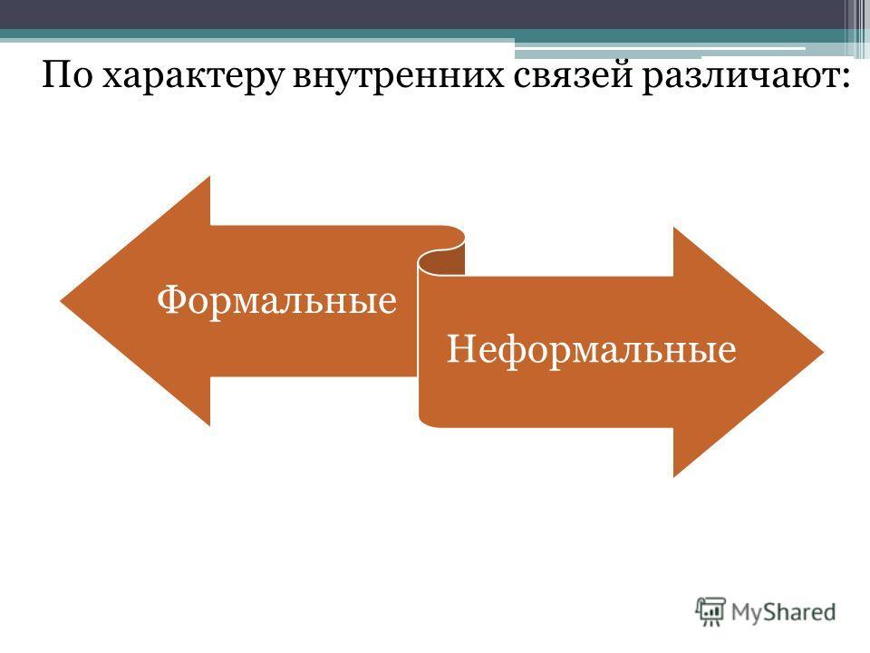 По характеру внутренних связей различают: Формальные Неформальные