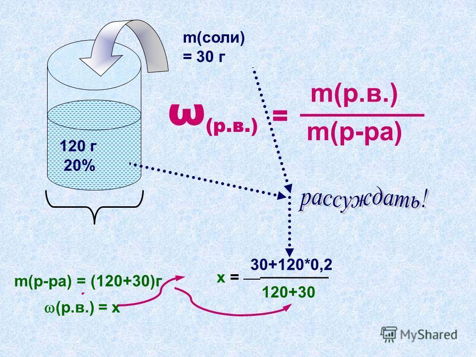 Данные об исходном ω (р.в.) = m(р.в.) m(р-ра) х = 30+120*0,2 120+30 120 г 20% m(соли) = 30 г (р.в.) = x m(р-ра) = (120+30)г