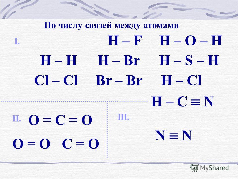 По числу связей между атомами Н – НН – S – Н Н – ClBr – Br Н – O – НН – F Н – Br Cl – Cl H – C N I. II. III. N О = C = О О = ОC = О