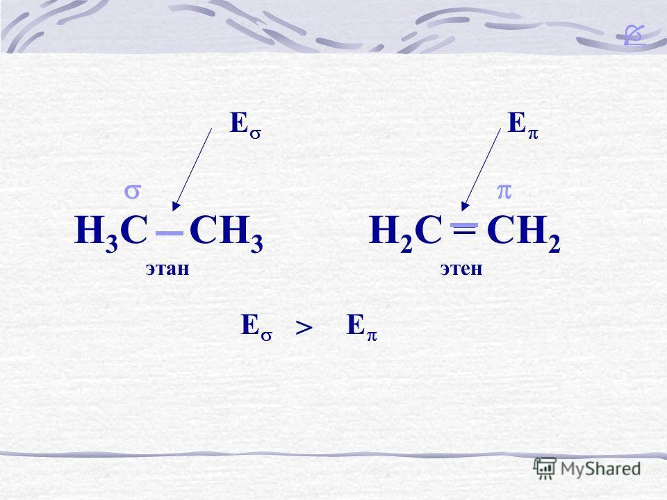 Н 3 С – СН 3 Н 2 С = СН 2 этанэтен Е Е Е Е >