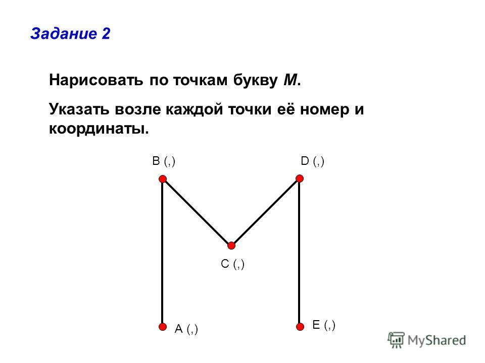 Нарисовать по точкам букву М. Указать возле каждой точки её номер и координаты. А (,) В (,) С (,) D (,) E (,) Задание 2