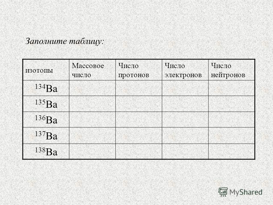 изотопы Массовое число Число протонов Число электронов Число нейтронов 134 Ва 135 Ва 136 Ва 137 Ва 138 Ва Заполните таблицу: