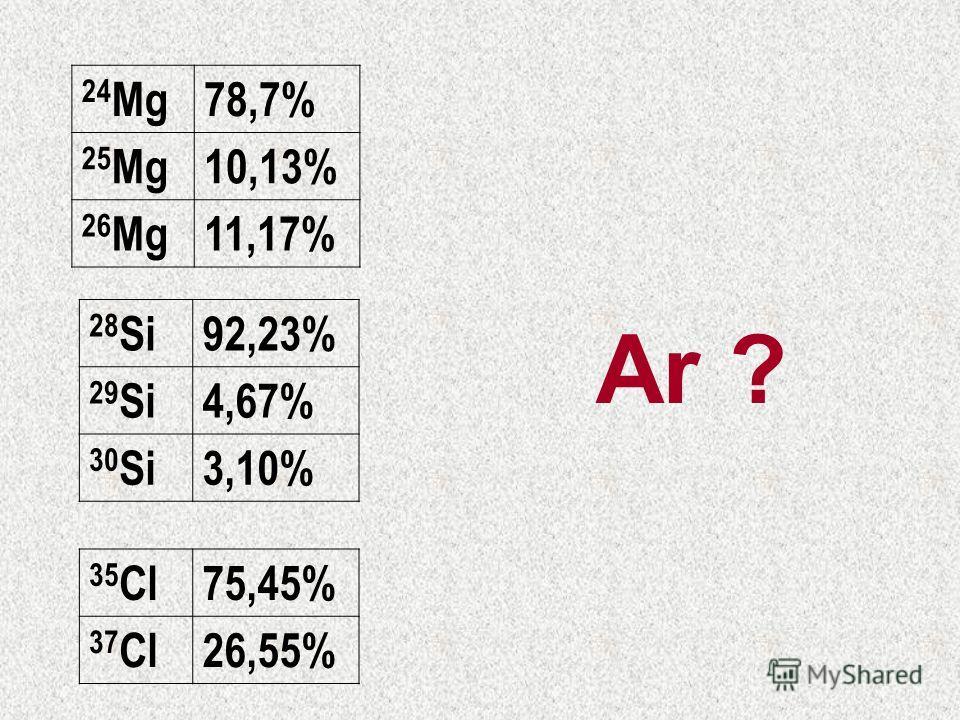 24 Mg78,7% 25 Mg10,13% 26 Mg11,17% 28 Si92,23% 29 Si4,67% 30 Si3,10% 35 Cl75,45% 37 Cl26,55% Ar ?
