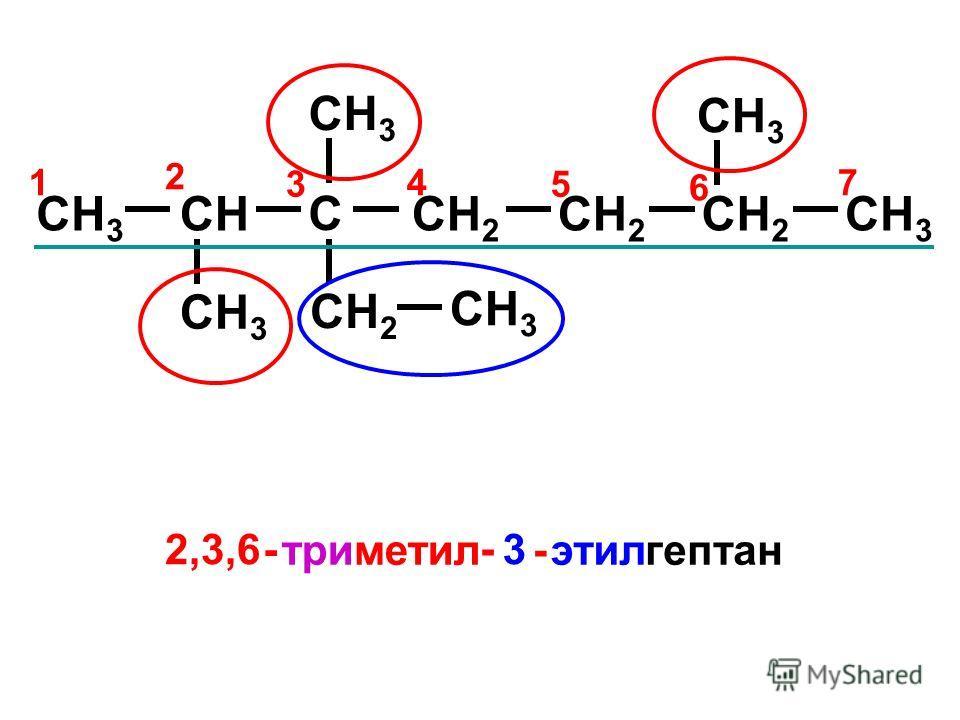 CH 3 CH C CH 2 CH 3 CH 2 CH 3 CH 2 7 6 5 41 2 3 2,3,63 метилэтилтригептан - - -