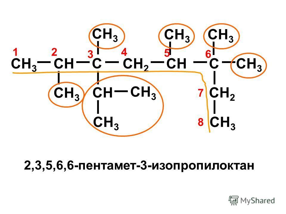 CH 3 CH C CH 2 CHCH 3 CНCН C CН2CН2 412 3 6 5 7 8 2,3,5,6,6-пентамет-3-изопропилоктан