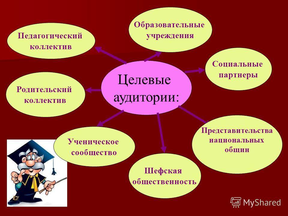 Целевые аудитории: Педагогический коллектив Ученическое сообщество Родительский коллектив Шефская общественность Образовательные учреждения Социальные партнеры Представительства национальных общин