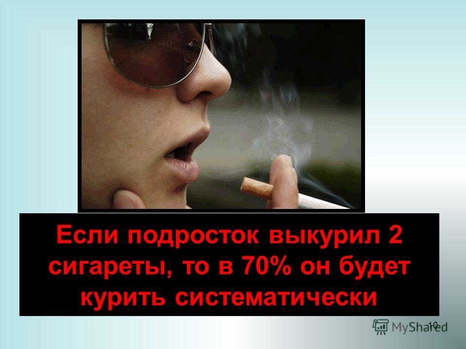 10 Если подросток выкурил 2 сигареты, то в 70% он будет курить систематически