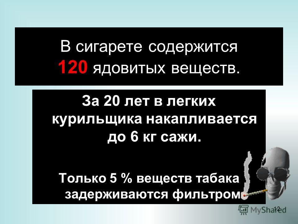 12 В сигарете содержится 120 ядовитых веществ. За 20 лет в легких курильщика накапливается до 6 кг сажи. Только 5 % веществ табака задерживаются фильтром.