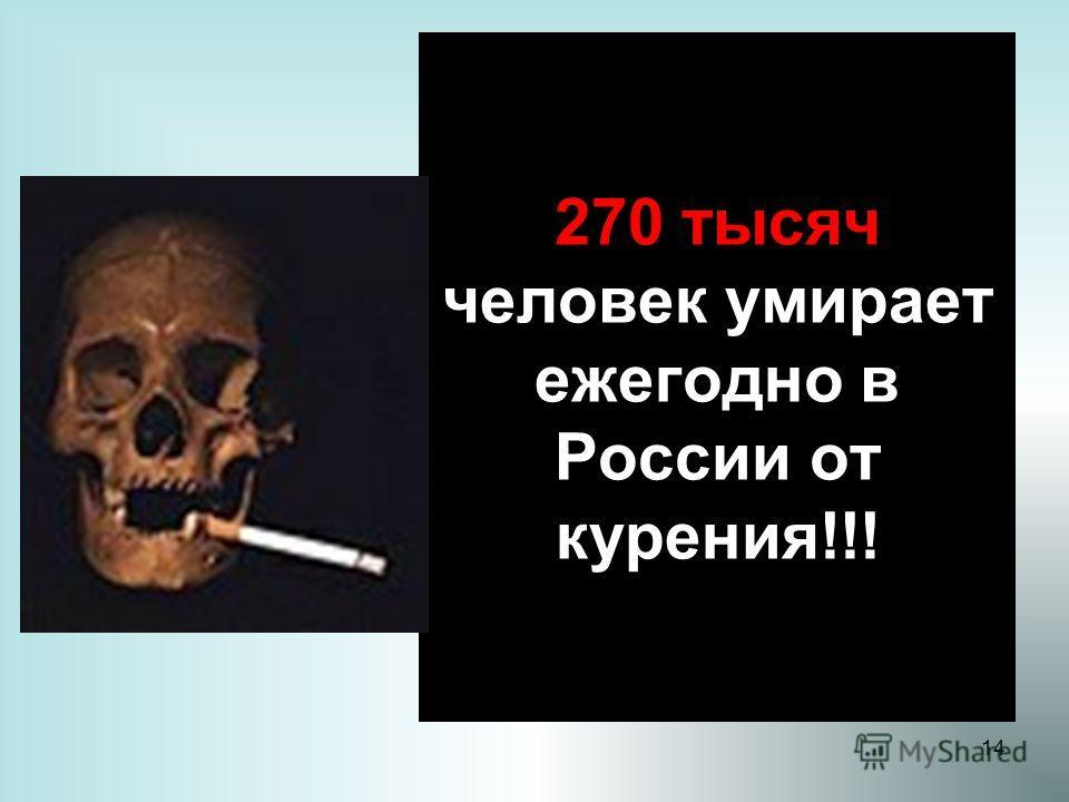 14 270 тысяч человек умирает ежегодно в России от курения!!!