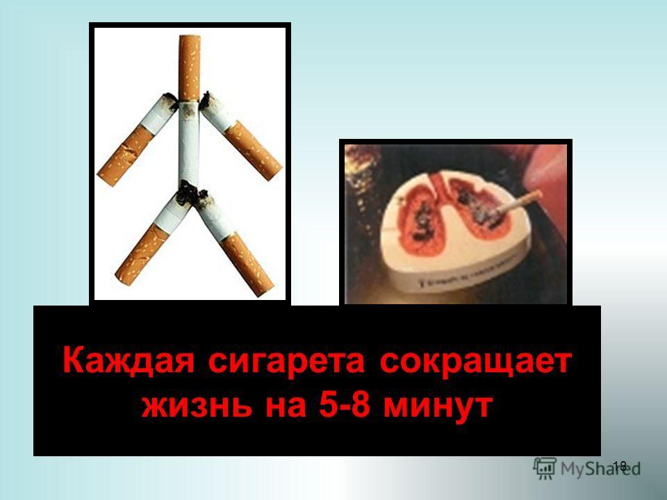 18 Каждая сигарета сокращает жизнь на 5-8 минут