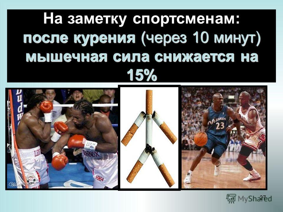 27 после курения (через 10 минут) мышечная сила снижается на 15% На заметку спортсменам: после курения (через 10 минут) мышечная сила снижается на 15%