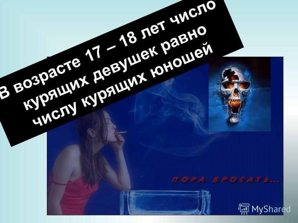 В возрасте 17 – 18 лет число курящих девушек равно числу курящих юношей