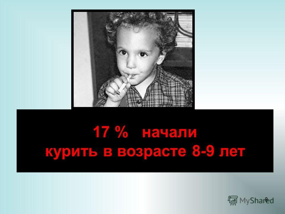 8 17 % начали курить в возрасте 8-9 лет