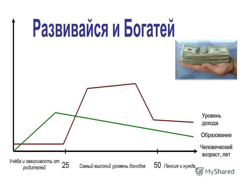 Антикризисное управление Подготовила: Гуля Татьяна, 2010г. Подготовила: Гуля Татьяна, 2010г.