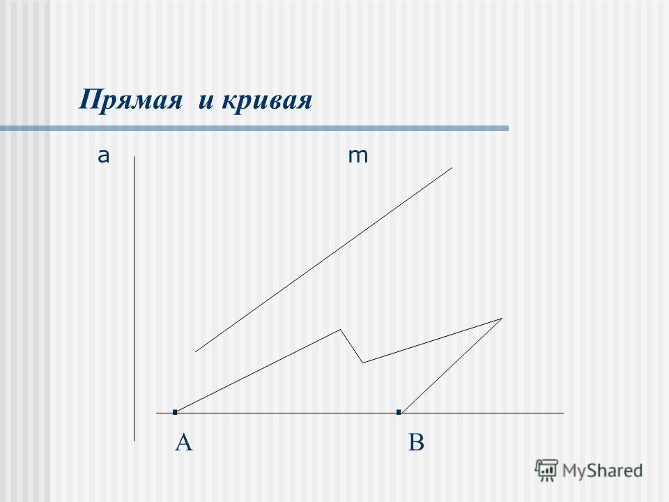 Прямая и кривая а m.. А В