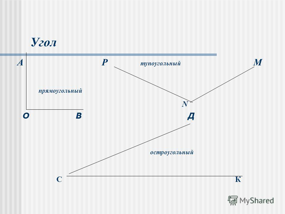 Угол А Р тупоугольный М прямоугольный N О В Д остроугольный С К
