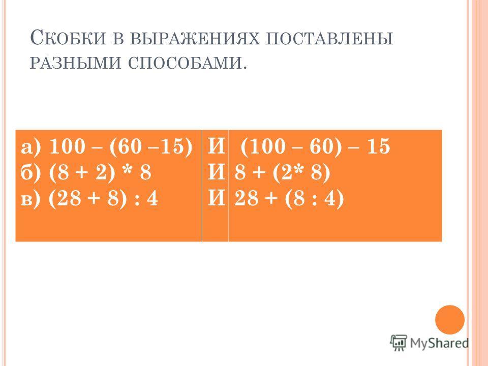 С КОБКИ В ВЫРАЖЕНИЯХ ПОСТАВЛЕНЫ РАЗНЫМИ СПОСОБАМИ. а) 100 – (60 –15) б) (8 + 2) * 8 в) (28 + 8) : 4 ИИИИИИ (100 – 60) – 15 8 + (2* 8) 28 + (8 : 4)