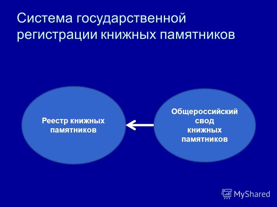 Система государственной регистрации книжных памятников Реестр книжных памятников Общероссийский свод книжных памятников