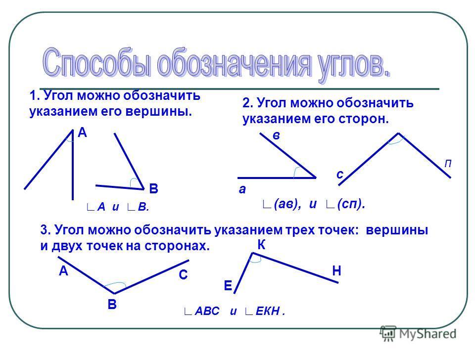 1. Угол можно обозначить указанием его вершины. В А А и В. 2. Угол можно обозначить указанием его сторон. а в c п (ав), и (сп). 3. Угол можно обозначить указанием трех точек: вершины и двух точек на сторонах. А В С Е К Н АВС и ЕКН.