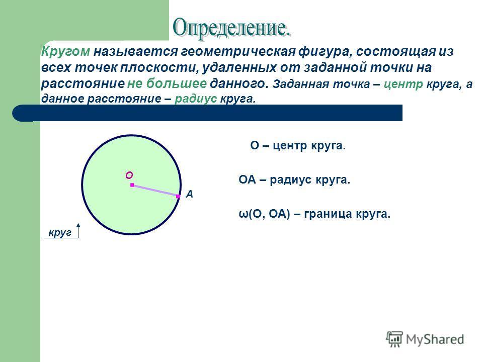 Кругом называется геометрическая фигура, состоящая из всех точек плоскости, удаленных от заданной точки на расстояние не большее данного. Заданная точка – центр круга, а данное расстояние – радиус круга. круг О – центр круга. ОА – радиус круга... А ω