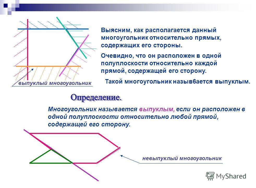 Выясним, как располагается данный многоугольник относительно прямых, содержащих его стороны. Очевидно, что он расположен в одной полуплоскости относительно каждой прямой, содержащей его сторону. Такой многоугольник назыв6ается выпуклым. Многоугольник