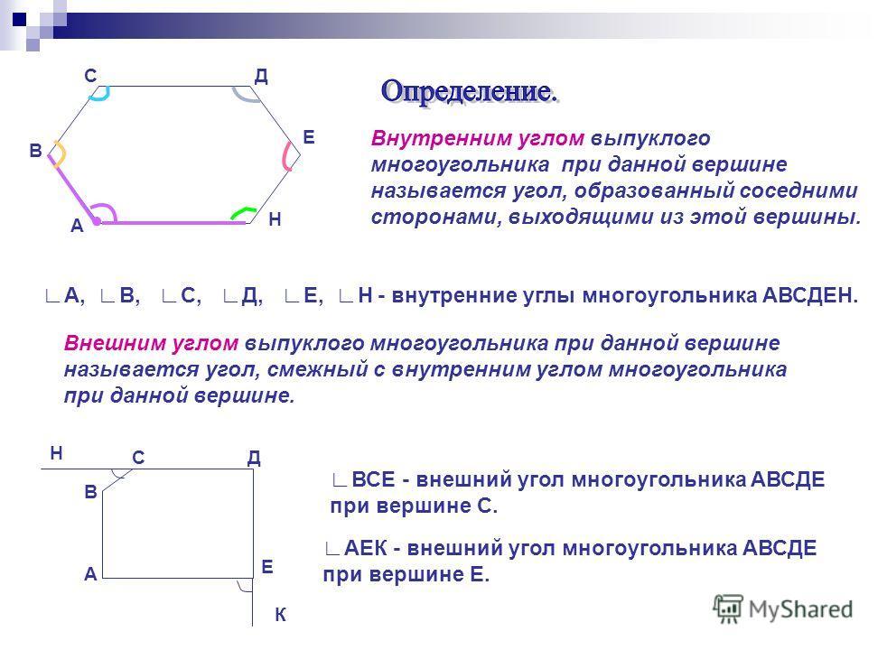Внутренним углом выпуклого многоугольника при данной вершине называется угол, образованный соседними сторонами, выходящими из этой вершины. А С В Д Е Н А,В,С,Д,Е,Н- внутренние углы многоугольника АВСДЕН. Внешним углом выпуклого многоугольника при дан