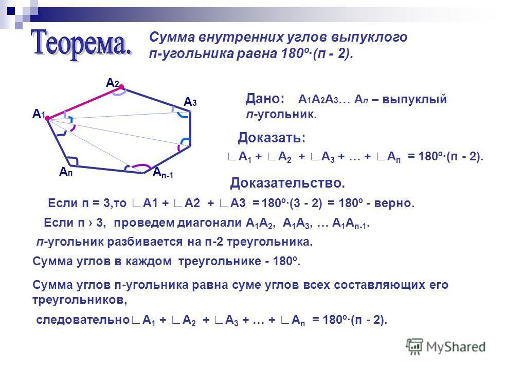 Сумма внутренних углов выпуклого п-угольника равна 180º(п - 2). А2А2 А1А1 А3А3 АпАп Дано: А 1 А 2 А 3 … А п – выпуклый п-угольник. Доказать: А 1 + А 2 + А 3 + … + А п = 180º(п - 2). Доказательство. Если п = 3,180º(3 - 2)= 180º- верно. Если п 3,провед