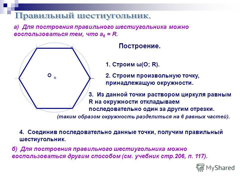 а) Для построения правильного шестиугольника можно воспользоваться тем, что а 6 = R. Построение. 1. Строим ω(О; R). О 2. Строим произвольную точку, принадлежащую окружности. 3. Из данной точки раствором циркуля равным R на окружности откладываем посл