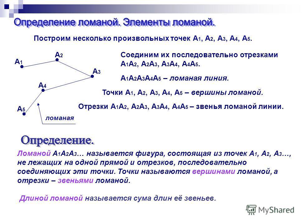 Построим несколько произвольных точек А 1, А 2, А 3, А 4, А 5. А4А4 А2А2 А5А5 А1А1 А3А3 Соединим их последовательно отрезками А 1 А 2, А 2 А 3, А 3 А 4, А 4 А 5. А 1 А 2 А 3 А 4 А 5 – ломаная линия. Точки А 1, А 2, А 3, А 4, А 5 – вершины ломаной. От